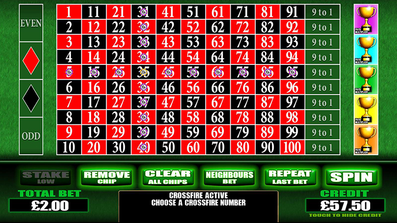 Champions Roulette Table Bet