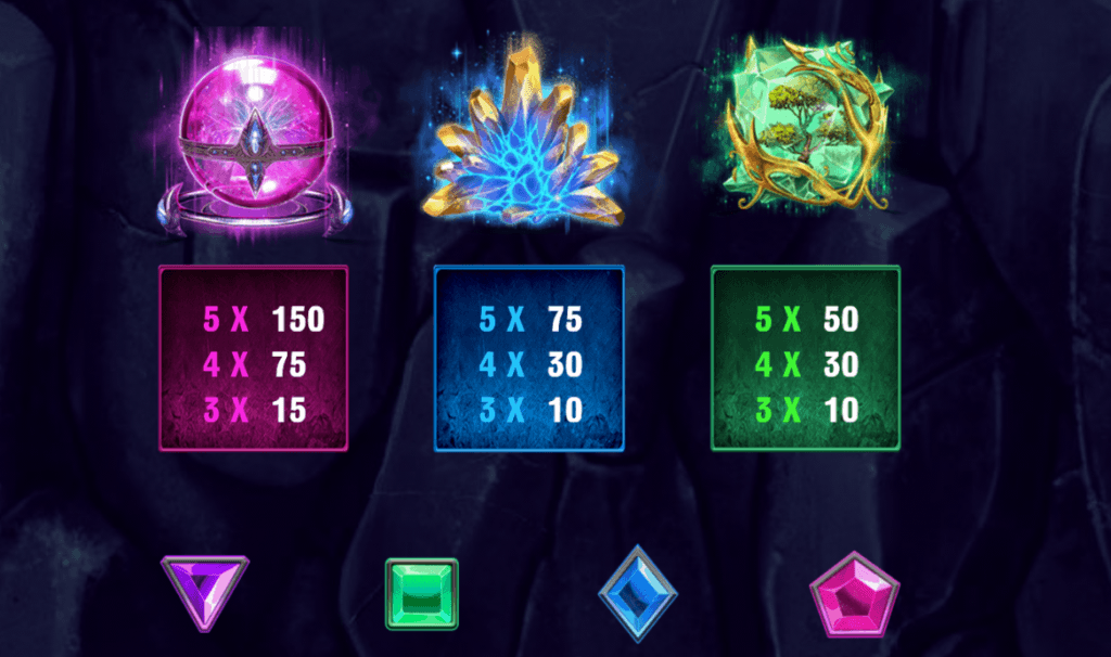 raiders of the hidden realm slot rules
