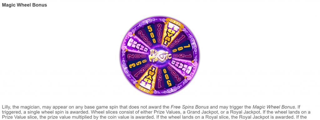 it's magic slot rules