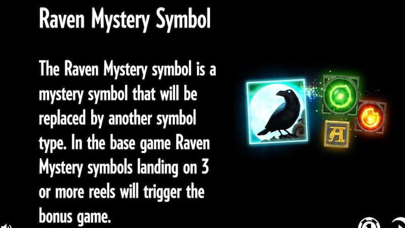 ravens eye slot rules