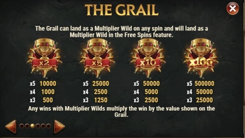 the sword and the grail slot rules