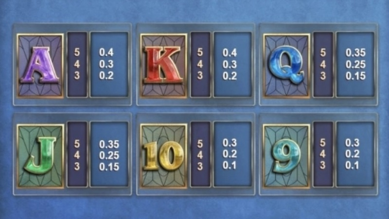 kingmaker slot rules