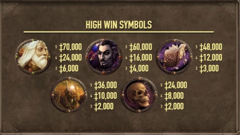 wizards want war slot rules